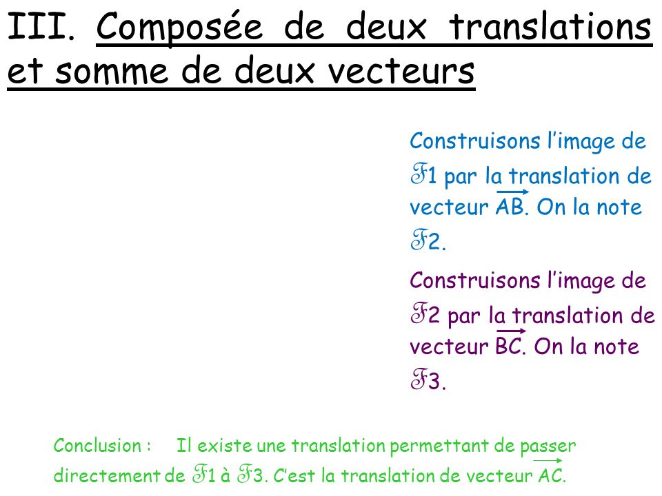 A B C F1F1 F2F2 F3F3 Construisons limage de F 1 par la translation de vecteur AB. On la note F 2. Construisons limage de F 2 par la translation de vec