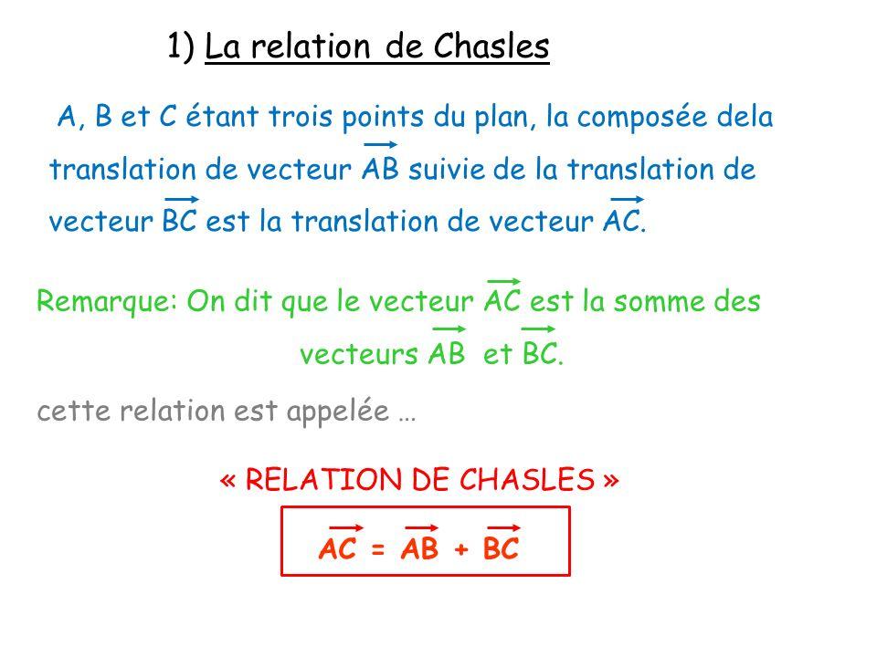 A, B et C étant trois points du plan, la composée dela translation de vecteur AB suivie de la translation de vecteur BC est la translation de vecteur