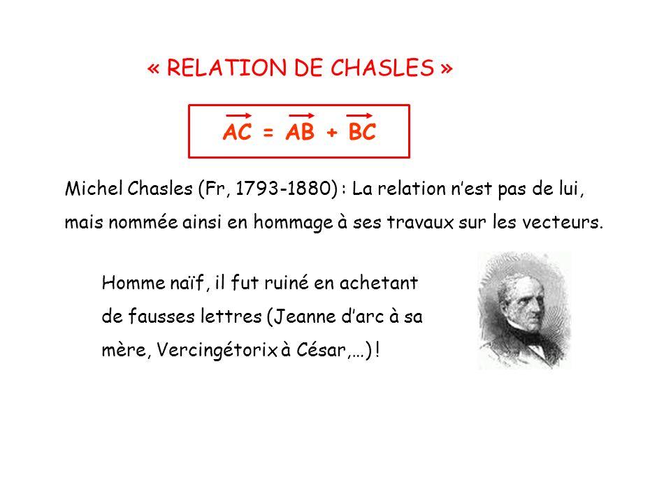 « RELATION DE CHASLES » AC = AB + BC Michel Chasles (Fr, 1793-1880) : La relation nest pas de lui, mais nommée ainsi en hommage à ses travaux sur les