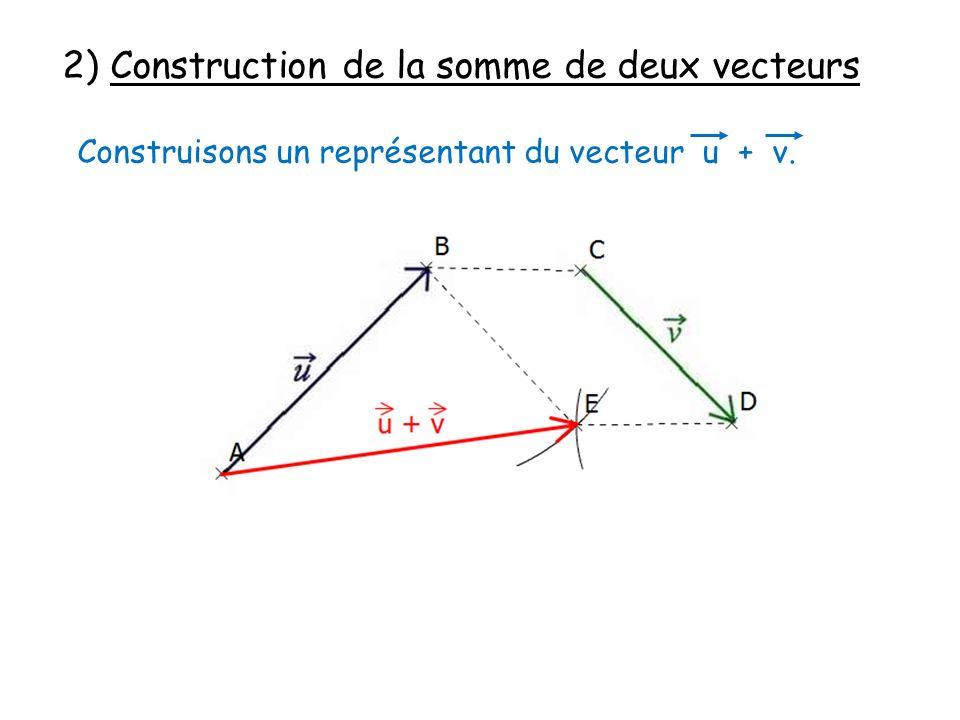Construisons un représentant du vecteur u + v. 2) Construction de la somme de deux vecteurs Cliquez sur licône pour voir lanimation