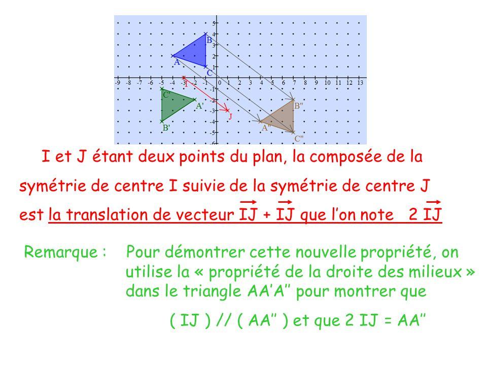 I et J étant deux points du plan, la composée de la symétrie de centre I suivie de la symétrie de centre J est la translation de vecteur IJ + IJ que l