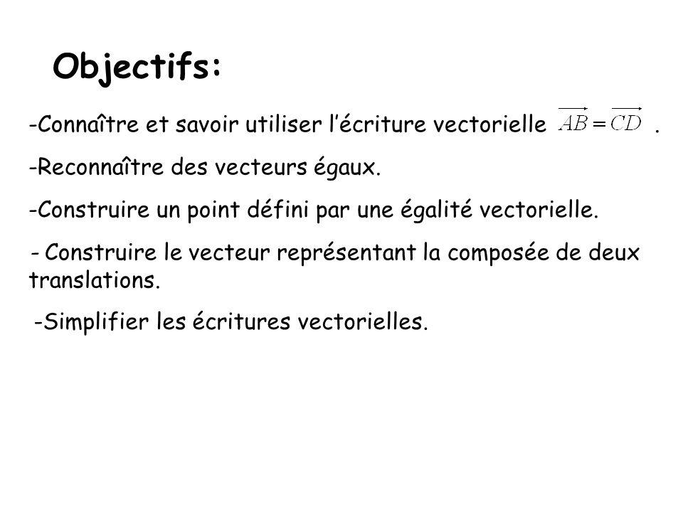 Objectifs: -Connaître et savoir utiliser lécriture vectorielle. -Reconnaître des vecteurs égaux. -Construire un point défini par une égalité vectoriel