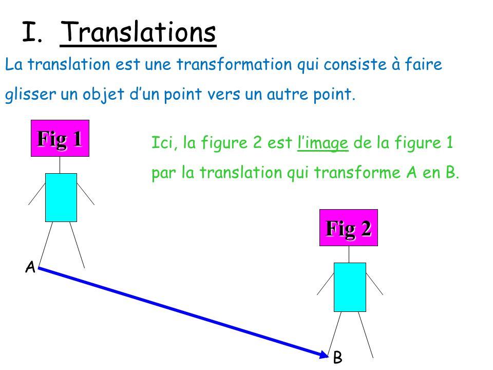 I. Translations La translation est une transformation qui consiste à faire glisser un objet dun point vers un autre point. Fig 1 Fig 2 Ici, la figure