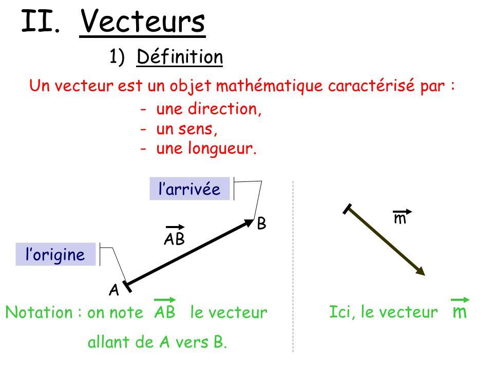 II. Vecteurs Un vecteur est un objet mathématique caractérisé par : - une direction, - un sens, - une longueur. A B lorigine larrivée AB Notation : on