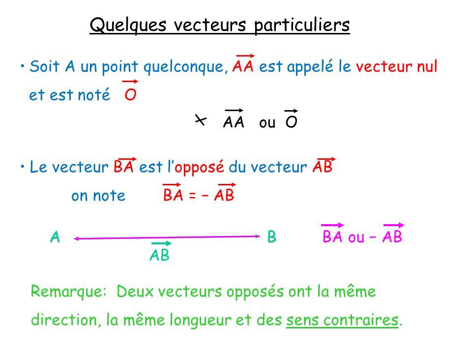 Quelques vecteurs particuliers Soit A un point quelconque, AA est appelé le vecteur nul et est noté O AA ou O Le vecteur BA est lopposé du vecteur AB