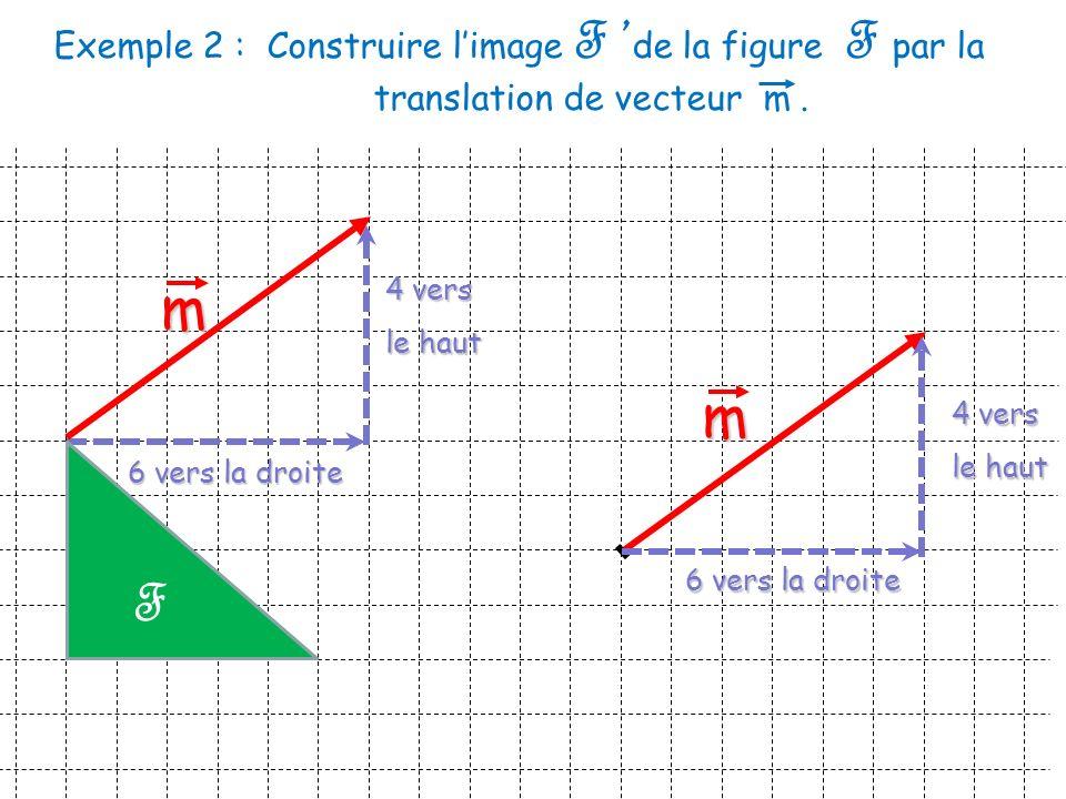 Exemple 2 : Construire limage F de la figure F par la translation de vecteur m.m 6 vers la droite 4 vers le haut 6 vers la droite 4 vers le haut F m F