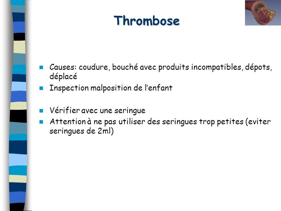 Thrombose Causes: coudure, bouché avec produits incompatibles, dépots, déplacé Inspection malposition de lenfant Vérifier avec une seringue Attention