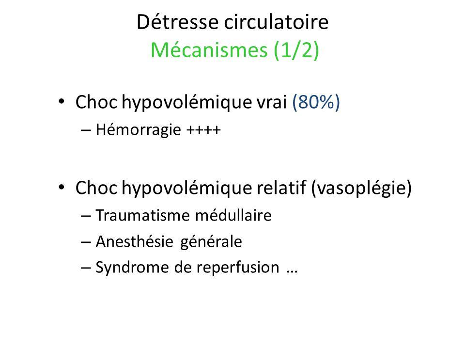 Détresse circulatoire Mécanismes (1/2) Choc hypovolémique vrai (80%) – Hémorragie ++++ Choc hypovolémique relatif (vasoplégie) – Traumatisme médullair