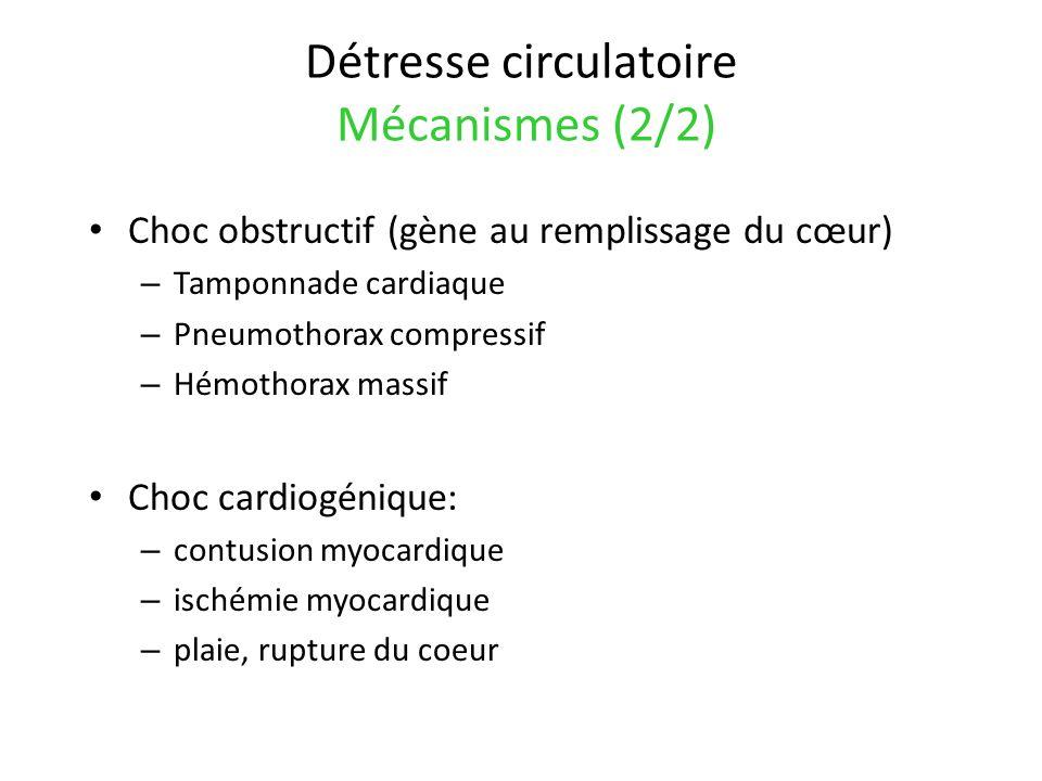 Détresse circulatoire Mécanismes (2/2) Choc obstructif (gène au remplissage du cœur) – Tamponnade cardiaque – Pneumothorax compressif – Hémothorax mas