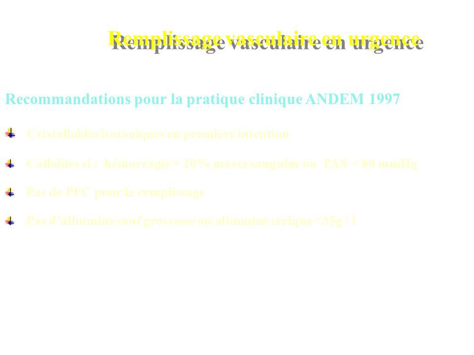 Remplissage vasculaire en urgence Recommandations pour la pratique clinique ANDEM 1997 Cristalloïdes isotoniques en première intention Colloïdes si :