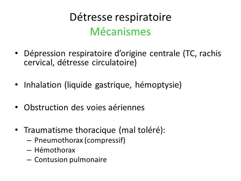 Détresse respiratoire Mécanismes Dépression respiratoire dorigine centrale (TC, rachis cervical, détresse circulatoire) Inhalation (liquide gastrique,