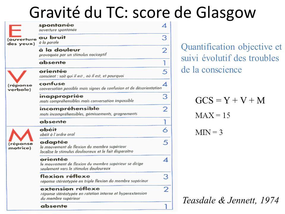 Gravité du TC: score de Glasgow Teasdale & Jennett, 1974 Quantification objective et suivi évolutif des troubles de la conscience GCS = Y + V + M MAX