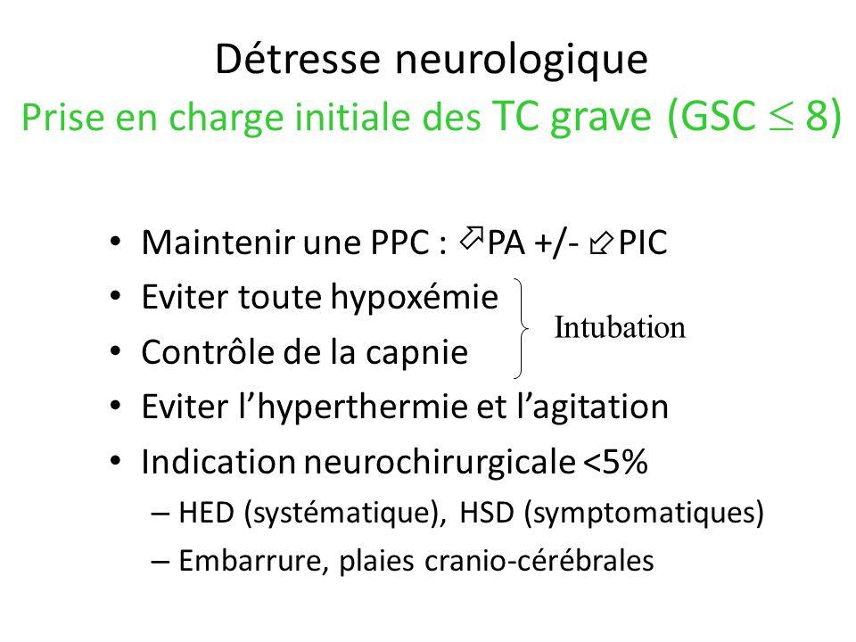 Détresse neurologique Prise en charge initiale des TC grave (GSC 8) Maintenir une PPC : PA +/- PIC Eviter toute hypoxémie Contrôle de la capnie Eviter