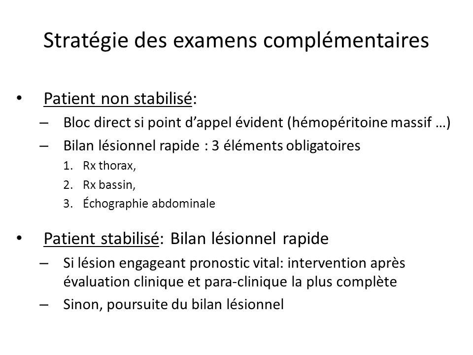 Stratégie des examens complémentaires Patient non stabilisé: – Bloc direct si point dappel évident (hémopéritoine massif …) – Bilan lésionnel rapide :