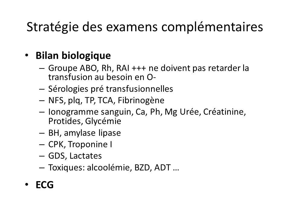 Stratégie des examens complémentaires Bilan biologique – Groupe ABO, Rh, RAI +++ ne doivent pas retarder la transfusion au besoin en O- – Sérologies p