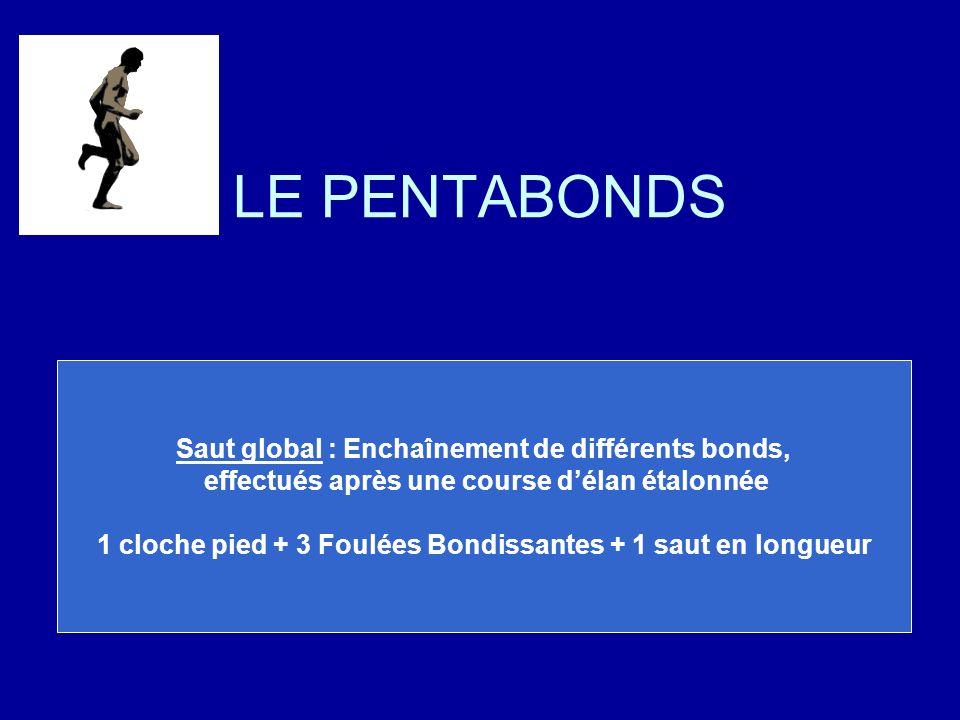 LE PENTABONDS Saut global : Enchaînement de différents bonds, effectués après une course délan étalonnée 1 cloche pied + 3 Foulées Bondissantes + 1 sa
