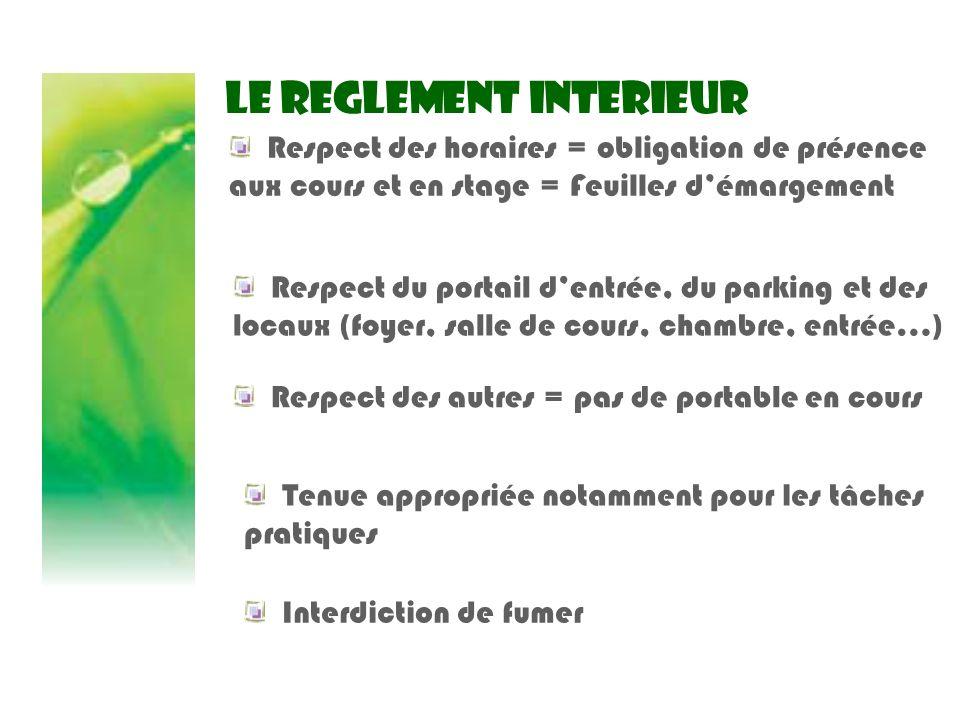 LE REGLEMENT INTERIEUR Respect des horaires = obligation de présence aux cours et en stage = Feuilles démargement Respect des autres = pas de portable