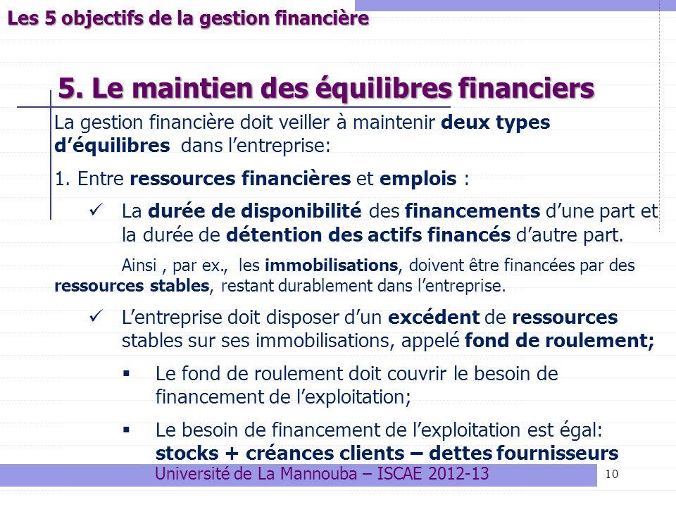 5. Le maintien des équilibres financiers 10 La gestion financière doit veiller à maintenir deux types déquilibres dans lentreprise: 1. Entre ressource