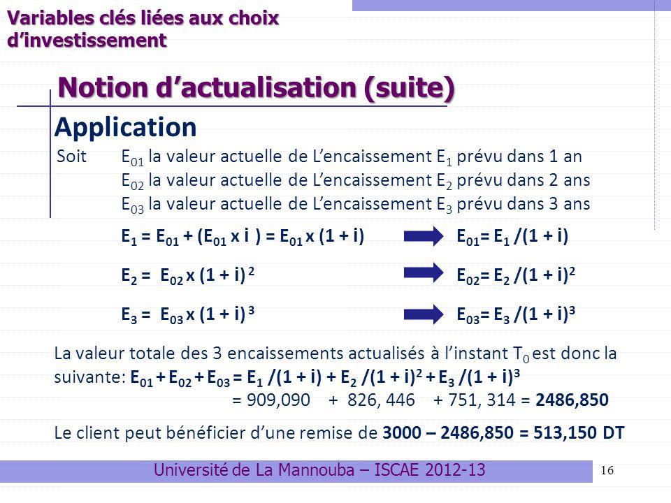 16 Application Soit E 01 la valeur actuelle de Lencaissement E 1 prévu dans 1 an E 02 la valeur actuelle de Lencaissement E 2 prévu dans 2 ans E 03 la