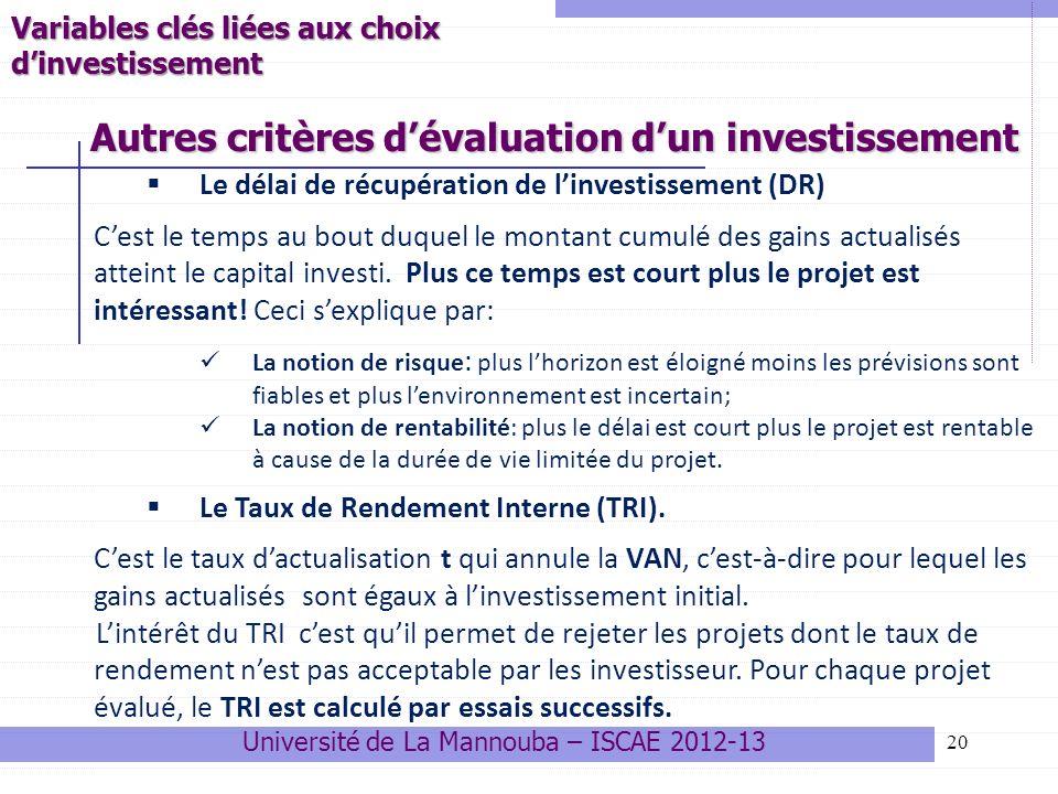 20 Université de La Mannouba – ISCAE 2012-13 Variables clés liées aux choix dinvestissement Autres critères dévaluation dun investissement Le délai de