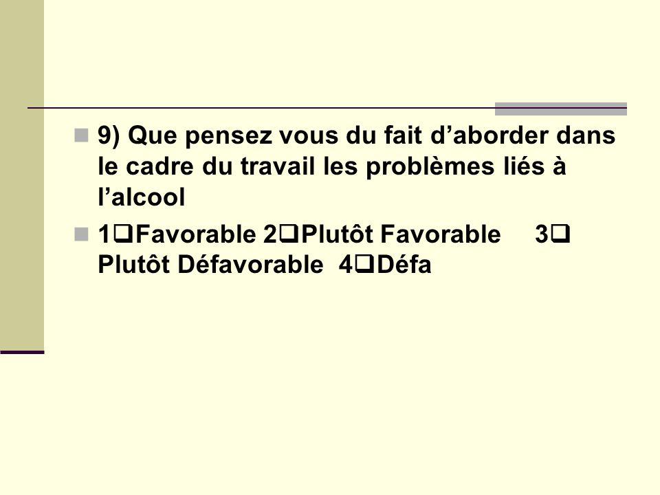 9) Que pensez vous du fait daborder dans le cadre du travail les problèmes liés à lalcool 1 Favorable 2 Plutôt Favorable3 Plutôt Défavorable 4 Défa