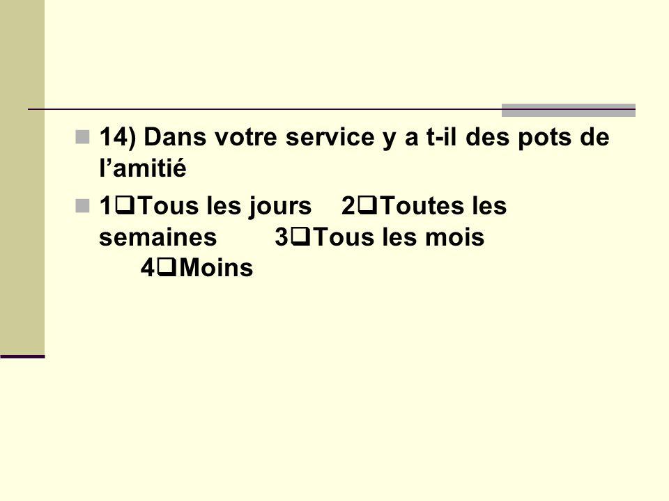 14) Dans votre service y a t-il des pots de lamitié 1 Tous les jours2 Toutes les semaines3 Tous les mois 4 Moins