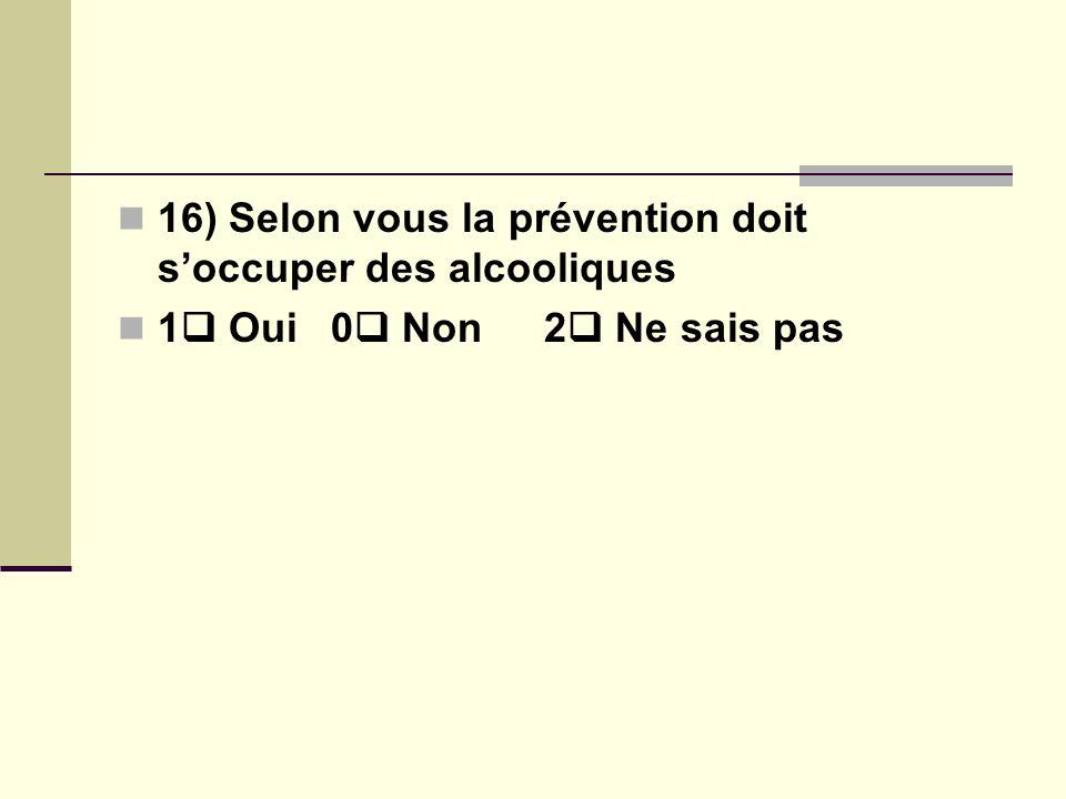16) Selon vous la prévention doit soccuper des alcooliques 1 Oui 0 Non2 Ne sais pas