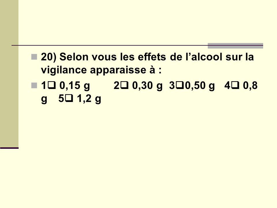 20) Selon vous les effets de lalcool sur la vigilance apparaisse à : 1 0,15 g 2 0,30 g 3 0,50 g 4 0,8 g 5 1,2 g