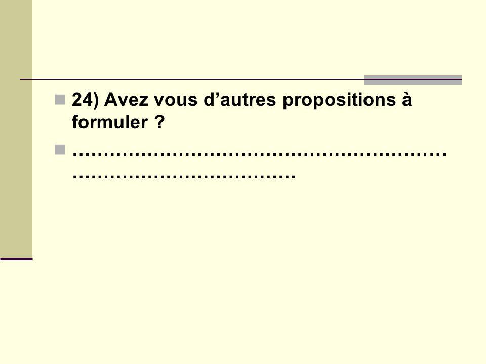 24) Avez vous dautres propositions à formuler …………………………………………………… ………………………………