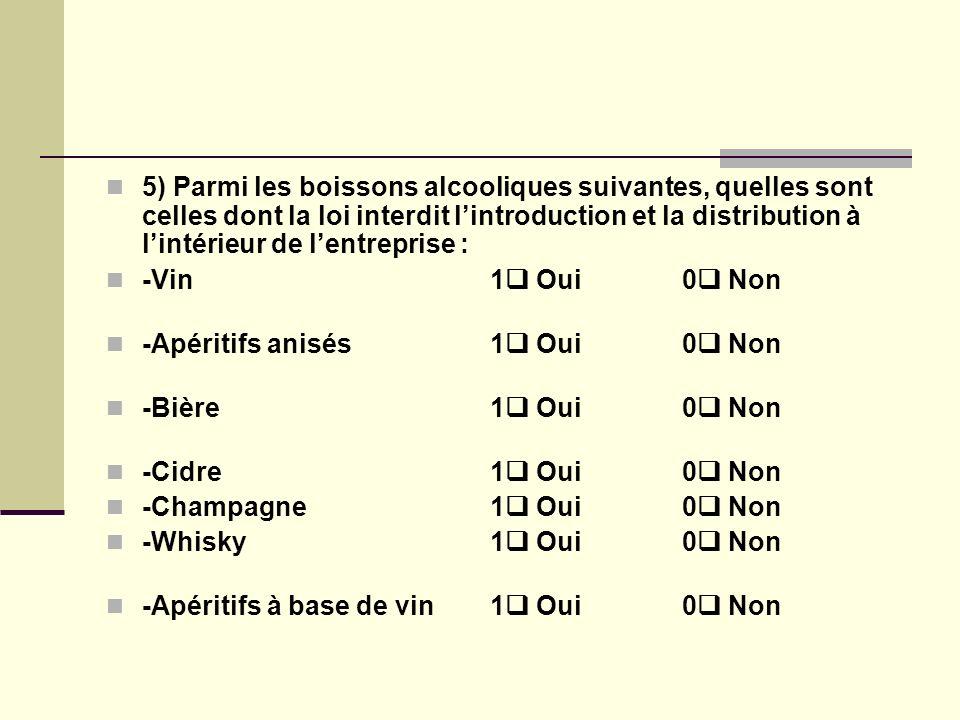 5) Parmi les boissons alcooliques suivantes, quelles sont celles dont la loi interdit lintroduction et la distribution à lintérieur de lentreprise : -Vin 1 Oui 0 Non -Apéritifs anisés 1 Oui 0 Non -Bière 1 Oui 0 Non -Cidre 1 Oui 0 Non -Champagne 1 Oui 0 Non -Whisky 1 Oui 0 Non -Apéritifs à base de vin 1 Oui 0 Non