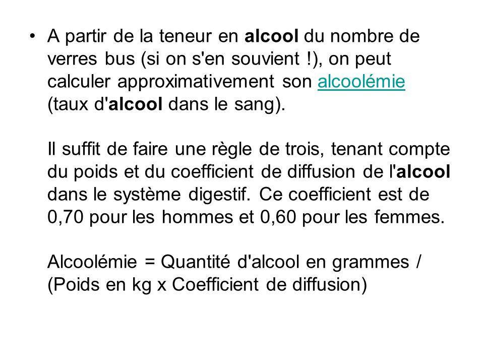A partir de la teneur en alcool du nombre de verres bus (si on s'en souvient !), on peut calculer approximativement son alcoolémie (taux d'alcool dans