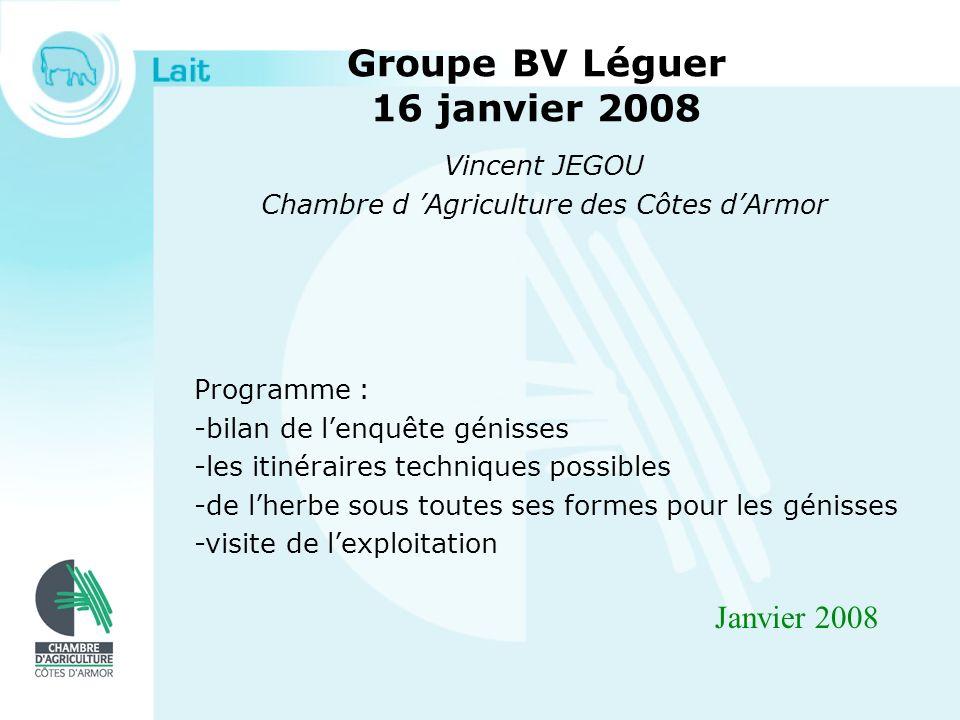 Groupe BV Léguer 16 janvier 2008 Vincent JEGOU Chambre d Agriculture des Côtes dArmor Janvier 2008 Programme : -bilan de lenquête génisses -les itinér