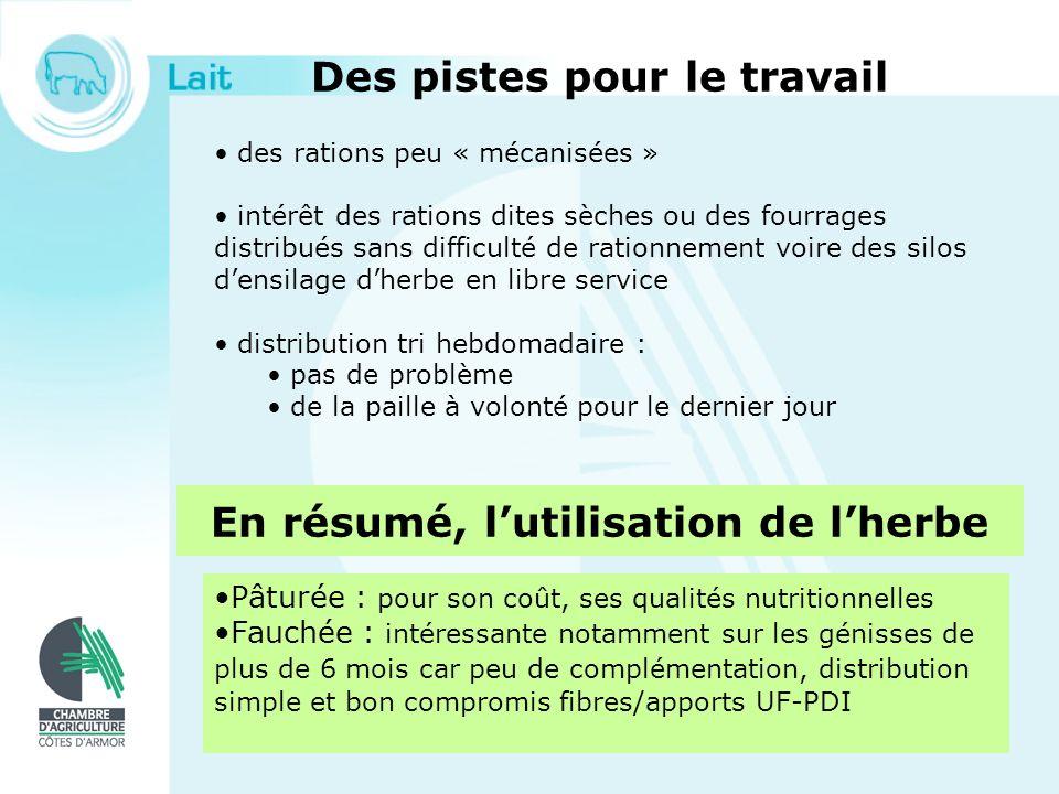Des pistes pour le travail des rations peu « mécanisées » intérêt des rations dites sèches ou des fourrages distribués sans difficulté de rationnement