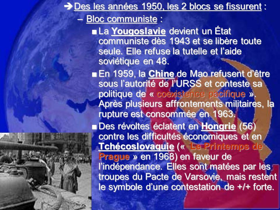 Des les années 1950, les 2 blocs se fissurent : Des les années 1950, les 2 blocs se fissurent : –Bloc communiste : La Yougoslavie devient un État communiste dès 1943 et se libère toute seule.