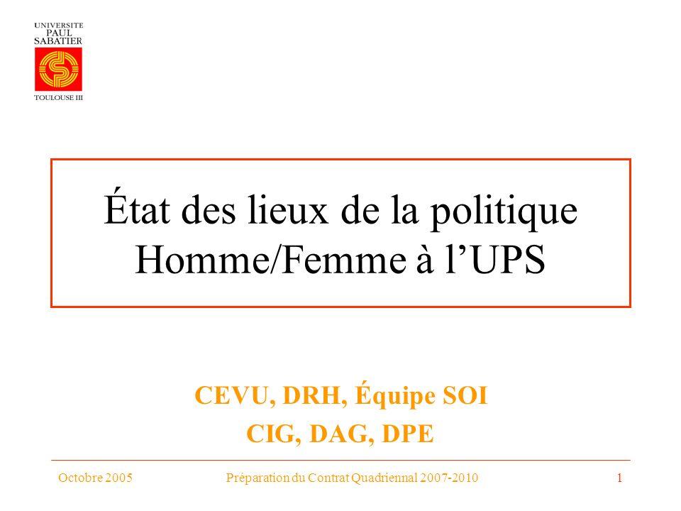 Octobre 2005Préparation du Contrat Quadriennal 2007-20101 État des lieux de la politique Homme/Femme à lUPS CEVU, DRH, Équipe SOI CIG, DAG, DPE