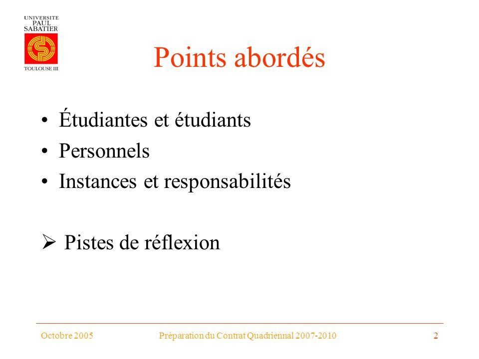 Octobre 2005Préparation du Contrat Quadriennal 2007-20102 Points abordés Étudiantes et étudiants Personnels Instances et responsabilités Pistes de réflexion