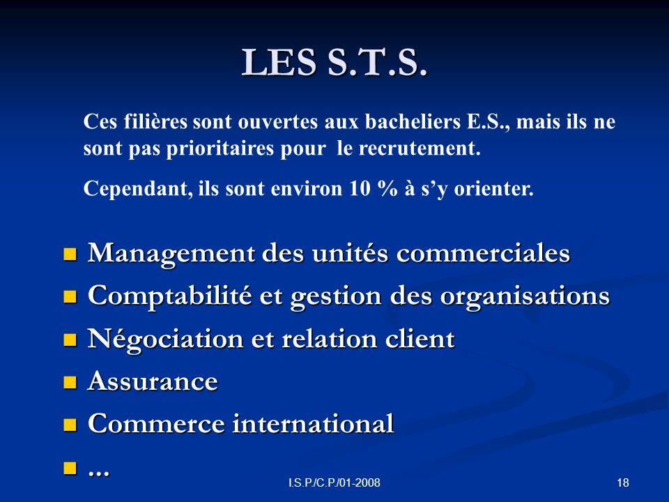 18I.S.P./C.P./01-2008 LES S.T.S.