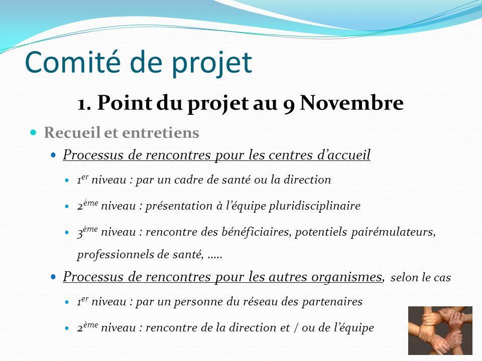 Comité de projet 1. Point du projet au 9 Novembre Recueil et entretiens Processus de rencontres pour les centres daccueil 1 er niveau : par un cadre d