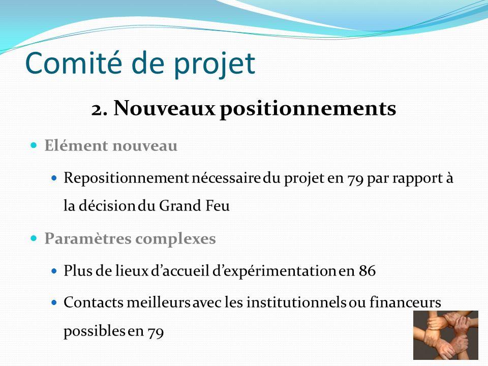 Comité de projet 2. Nouveaux positionnements Elément nouveau Repositionnement nécessaire du projet en 79 par rapport à la décision du Grand Feu Paramè