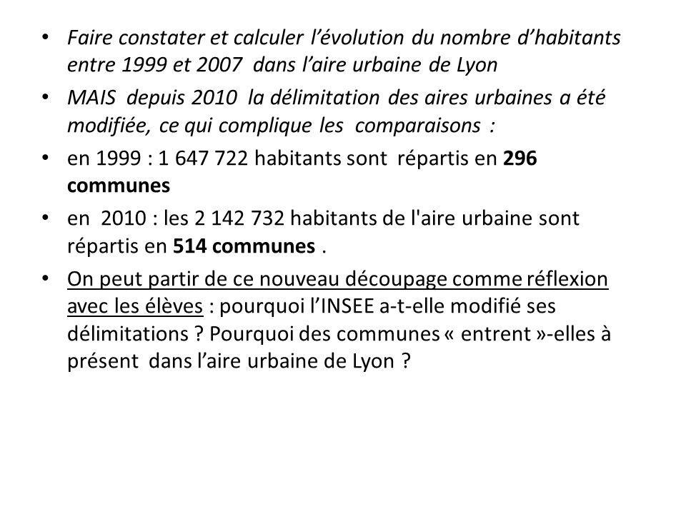 Faire constater et calculer lévolution du nombre dhabitants entre 1999 et 2007 dans laire urbaine de Lyon MAIS depuis 2010 la délimitation des aires u