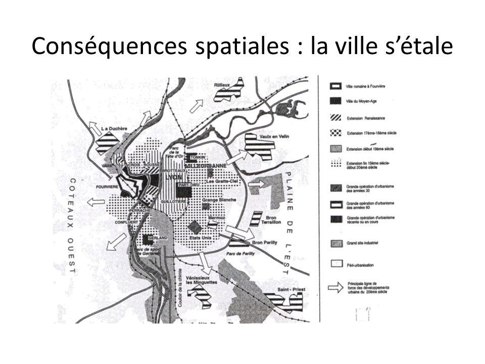 Conséquences spatiales : la ville sétale
