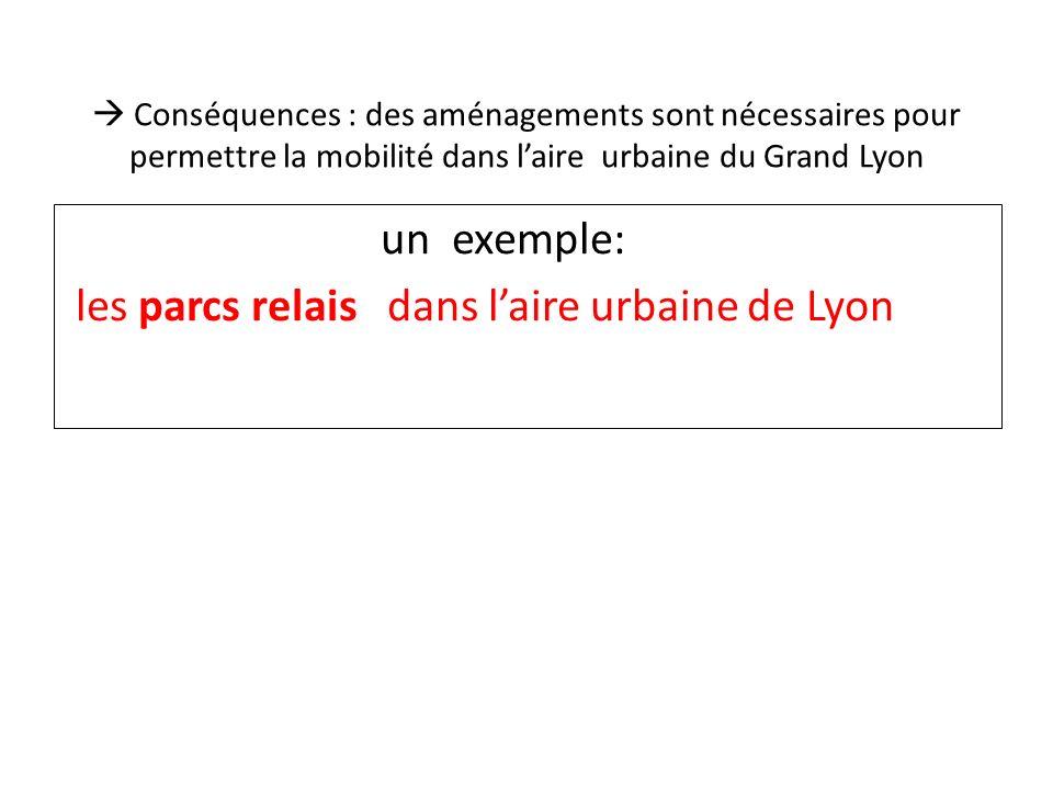 Conséquences : des aménagements sont nécessaires pour permettre la mobilité dans laire urbaine du Grand Lyon un exemple: les parcs relais dans laire u