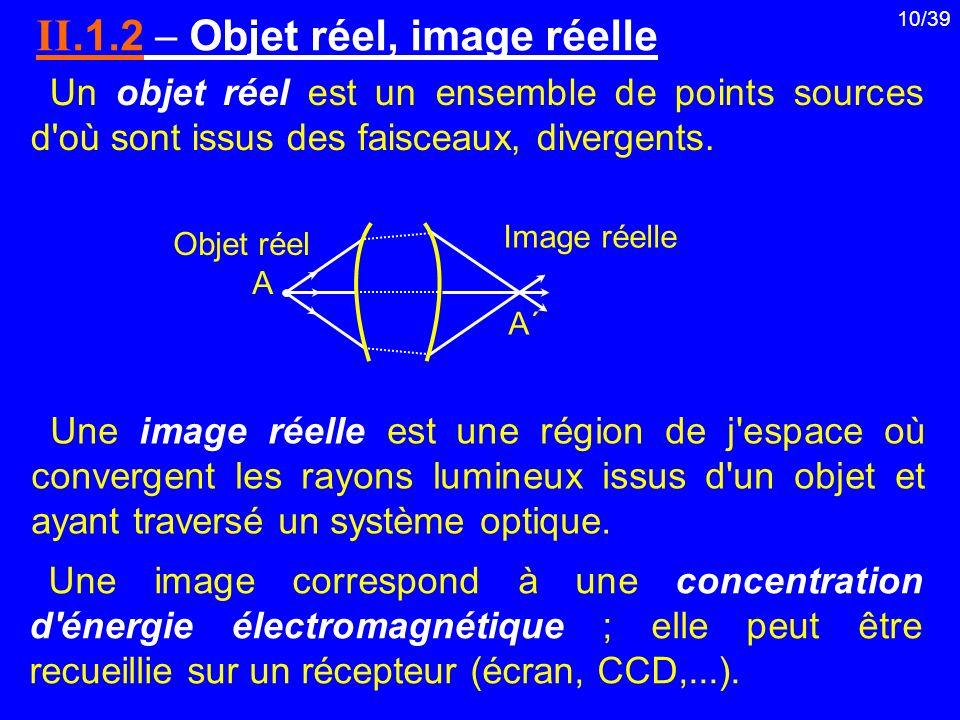 10/39 Un objet réel est un ensemble de points sources d'où sont issus des faisceaux, divergents. II.1.2 Objet réel, image réelle A Objet réel Image ré