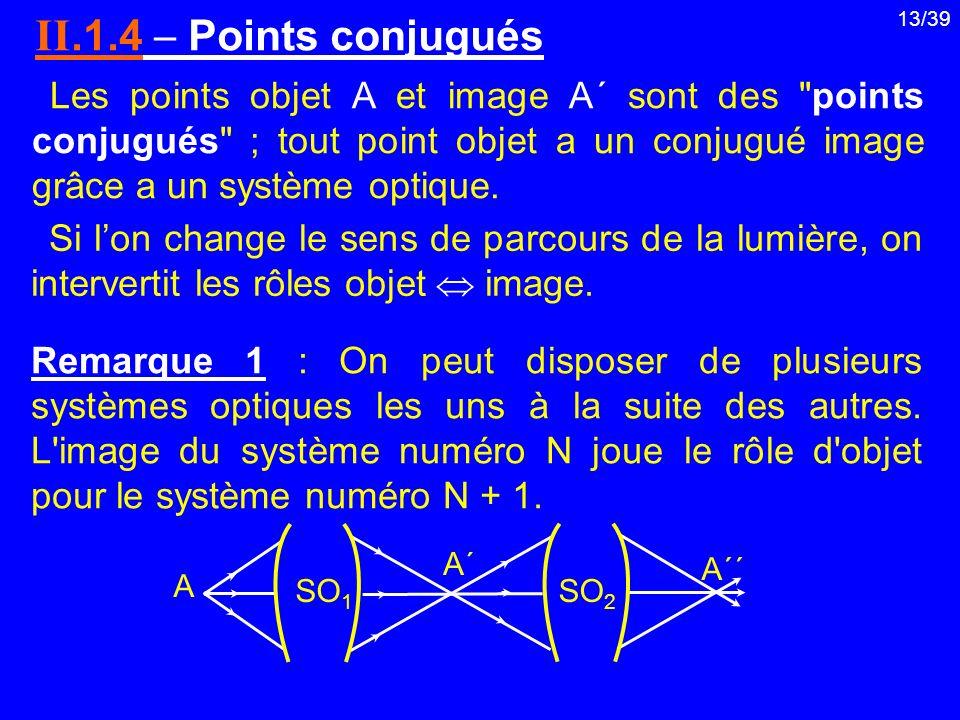 13/39 Les points objet A et image A´ sont des