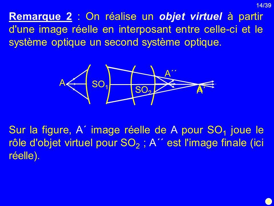 14/39 A'A' SO 2 A´A´ Remarque 2 : On réalise un objet virtuel à partir d'une image réelle en interposant entre celle-ci et le système optique un secon