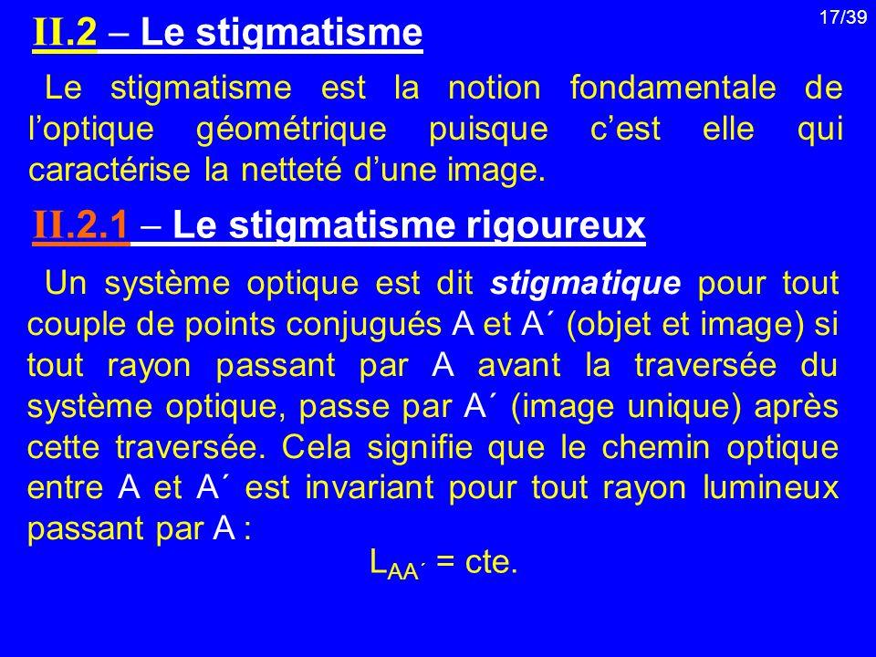 17/39 Un système optique est dit stigmatique pour tout couple de points conjugués A et A΄ (objet et image) si tout rayon passant par A avant la traver