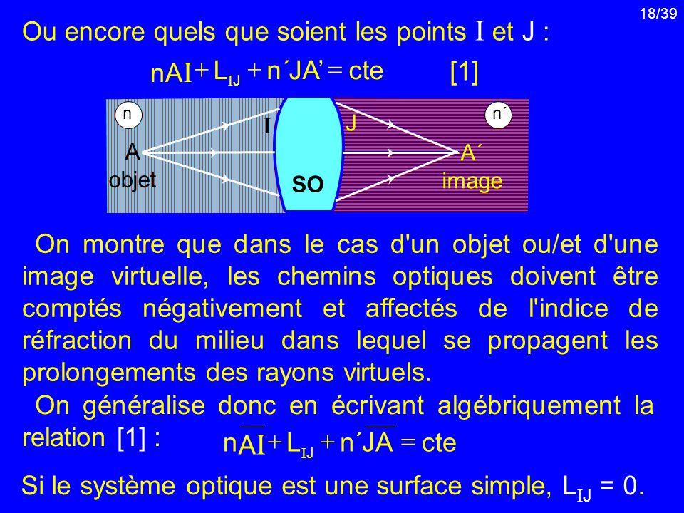 18/39 Ou encore quels que soient les points I et J : On montre que dans le cas d'un objet ou/et d'une image virtuelle, les chemins optiques doivent êt