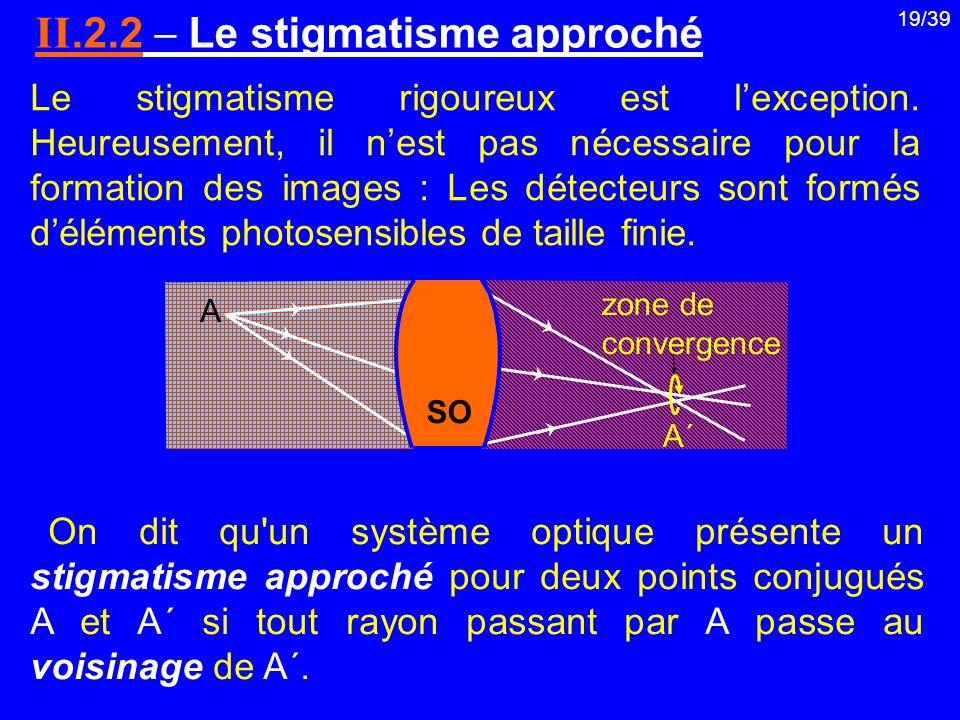 19/39 A A´A´ zone de convergence SO II.2.2 Le stigmatisme approché Le stigmatisme rigoureux est lexception. Heureusement, il nest pas nécessaire pour