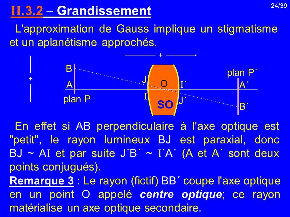 24/39 L'approximation de Gauss implique un stigmatisme et un aplanétisme approchés. II.3.2 Grandissement En effet si AB perpendiculaire à l'axe optiqu
