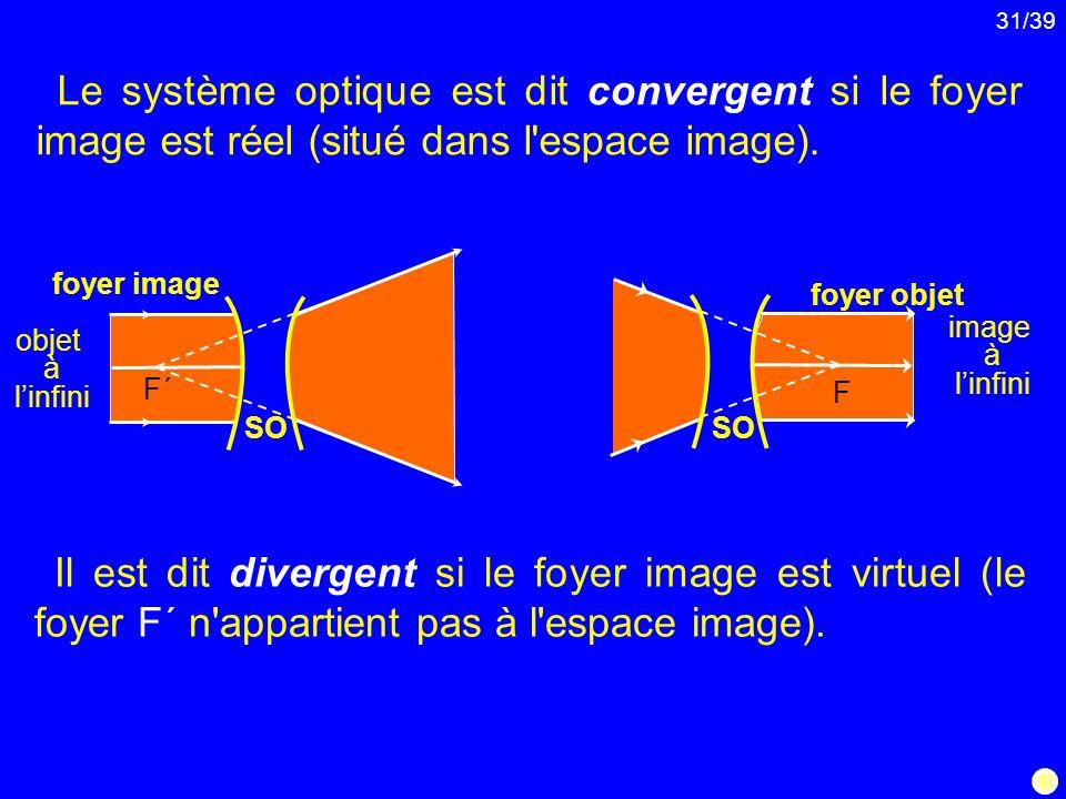 31/39 F΄F΄ F foyer objet image à linfini objet à linfini foyer image SO Le système optique est dit convergent si le foyer image est réel (situé dans l